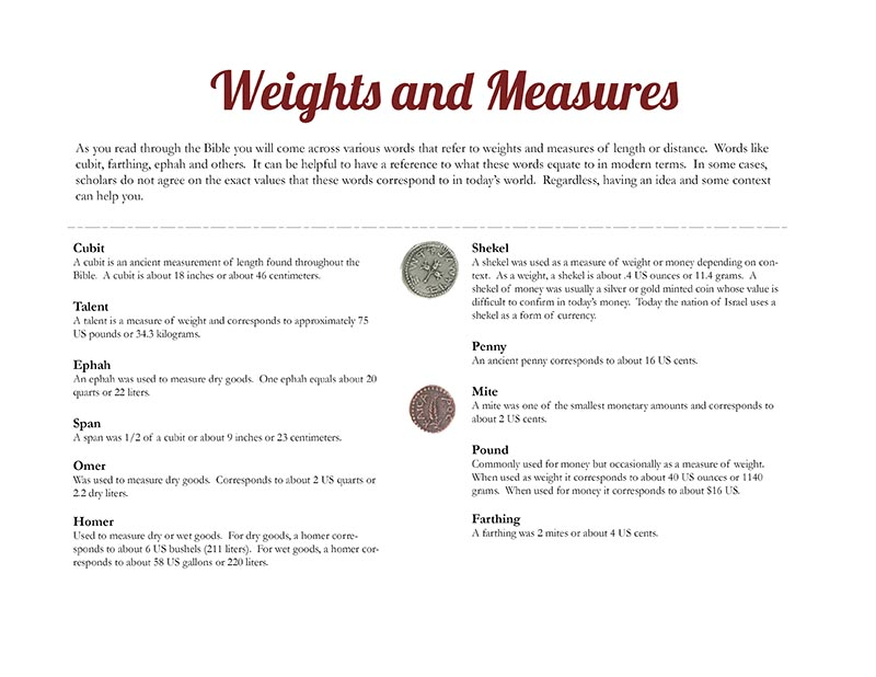 Bible weights and measures